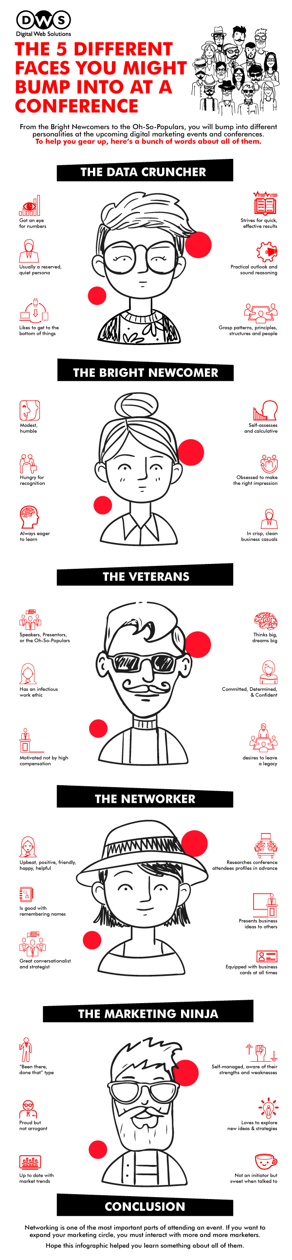 Infographic by DWS Crackitt