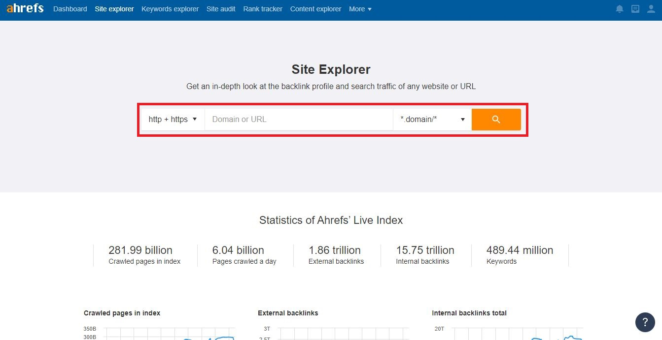 Ahrefs Finding Traffic Stats