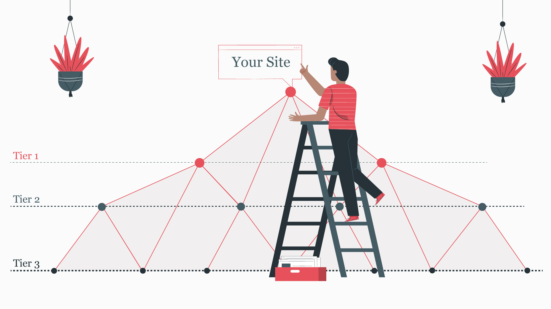 Build Backlinks Whenever You Can, Build Tier Links For Your Website